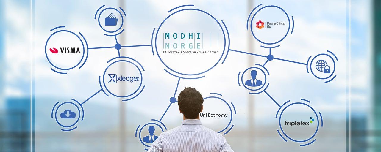 Modhi integrasjoner mot regnskapssystemer