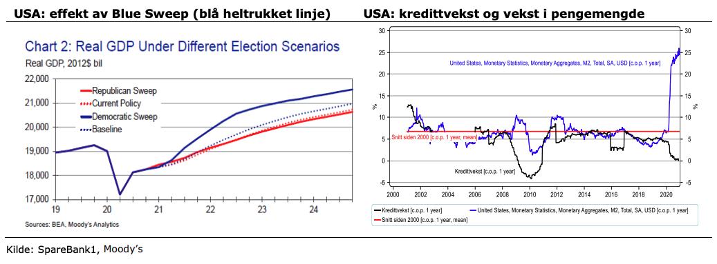 Moodys analyse før det amerikanske valget