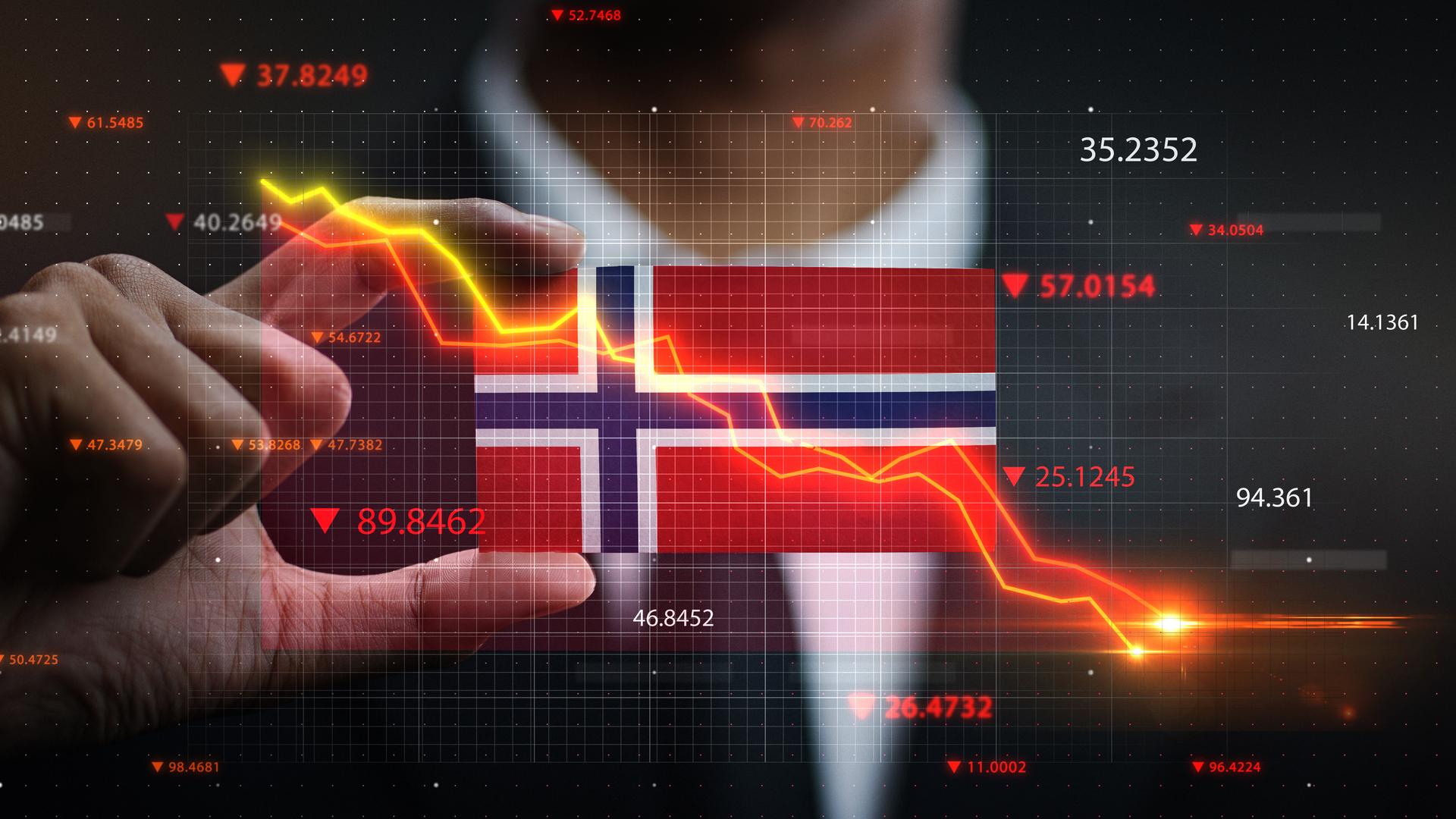 Norge er mindre attraktivt for investorer